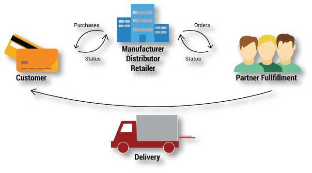 gw-3pl-logistics-shipping-solutions-navi-mumbai