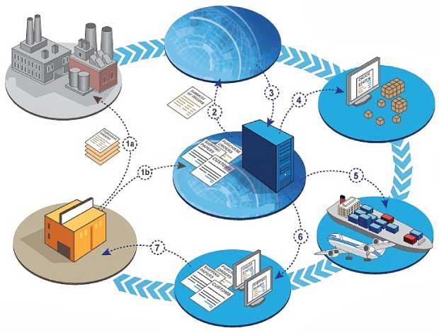 freight-forwarding-gw-logistic-packaging-shipping-solution-navi-mumbai